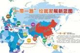 「一帶一路」與國際經濟規則的「書寫」