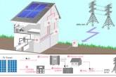 何君堯:太陽能發電 解決鄉郊居住困境